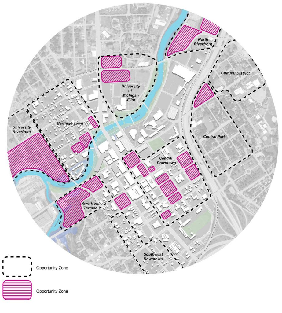 Downtown Flint Gameplan diagram depicting critical opportunity sites