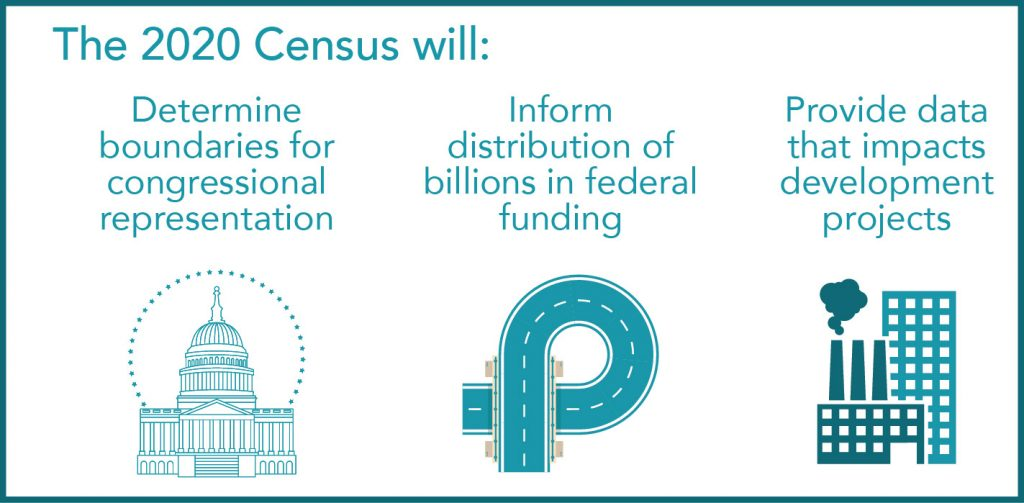 Graphic showing implications of Census results